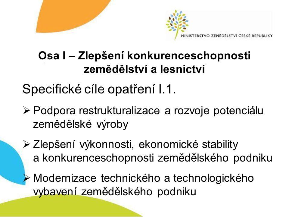 Osa I – Zlepšení konkurenceschopnosti zemědělství a lesnictví Specifické cíle opatření I.1.