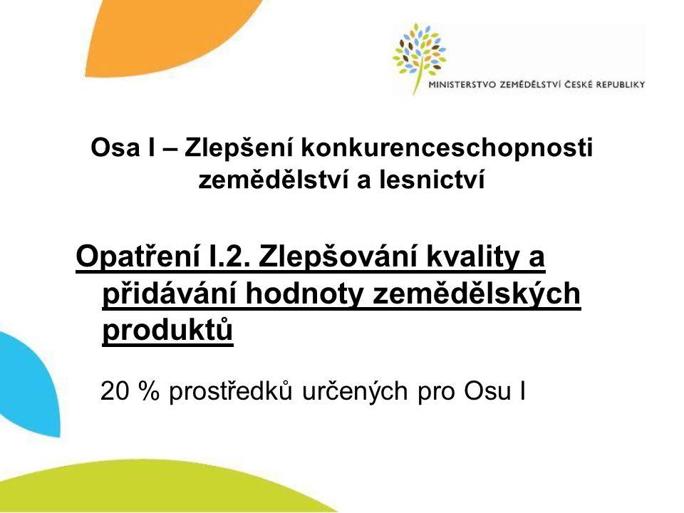 Osa I – Zlepšení konkurenceschopnosti zemědělství a lesnictví Opatření I.2.