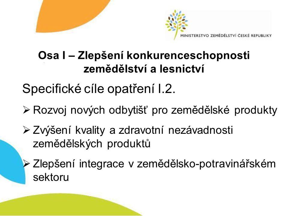 Osa I – Zlepšení konkurenceschopnosti zemědělství a lesnictví Specifické cíle opatření I.2.