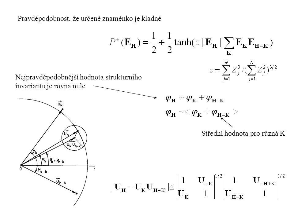 Nejpravděpodobnější hodnota strukturního invariantu je rovna nule Střední hodnota pro různá K Pravděpodobnost, že určené znaménko je kladné
