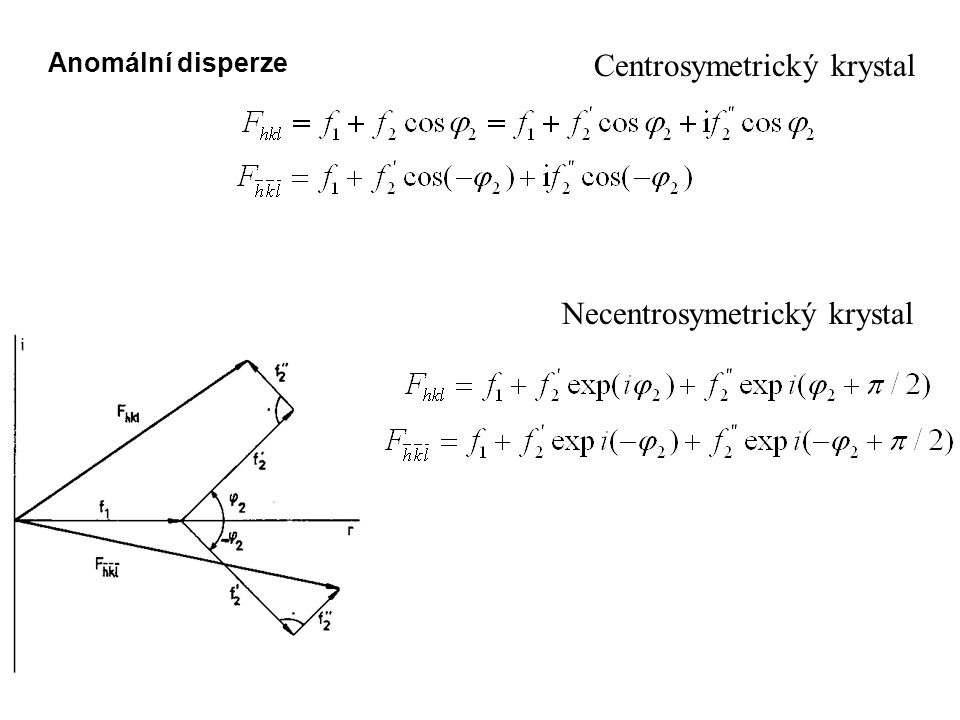 Anomální disperze Centrosymetrický krystal Necentrosymetrický krystal