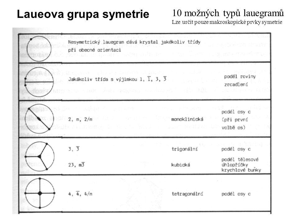 Laueova grupa symetrie 10 možných typů lauegramů Lze určit pouze makroskopické prvky symetrie
