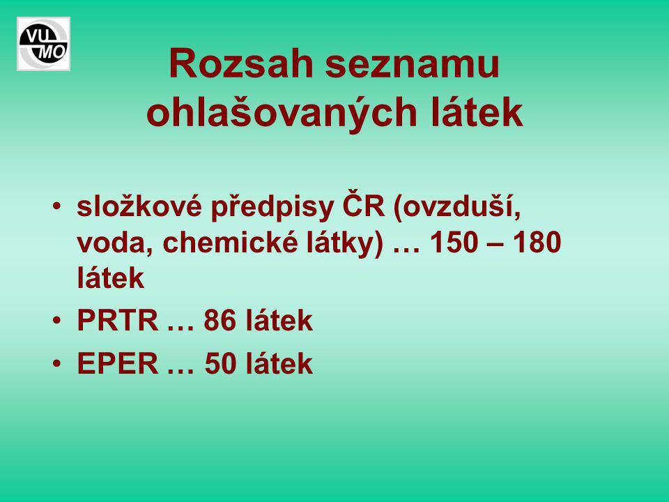 Rozsah seznamu ohlašovaných látek složkové předpisy ČR (ovzduší, voda, chemické látky) … 150 – 180 látek PRTR … 86 látek EPER … 50 látek