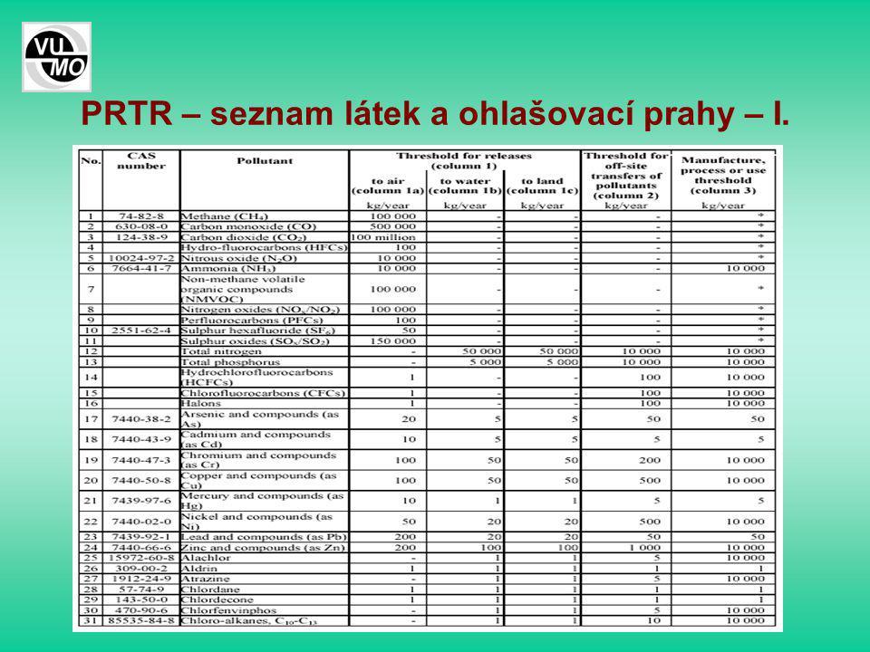 PRTR – seznam látek a ohlašovací prahy – I.