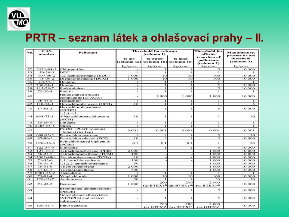 PRTR – seznam látek a ohlašovací prahy – II.