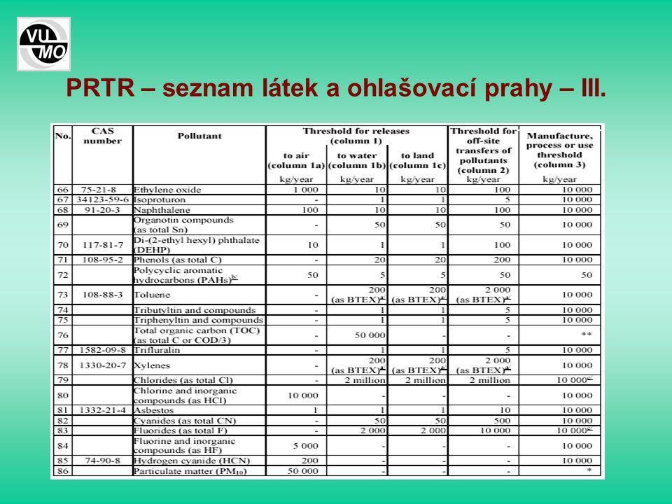 PRTR – seznam látek a ohlašovací prahy – III.