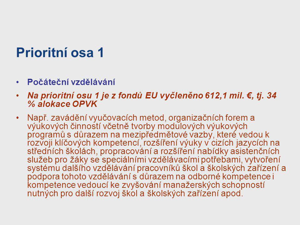 Prioritní osa 1 Počáteční vzdělávání Na prioritní osu 1 je z fondů EU vyčleněno 612,1 mil. €, tj. 34 % alokace OPVK Např. zavádění vyučovacích metod,