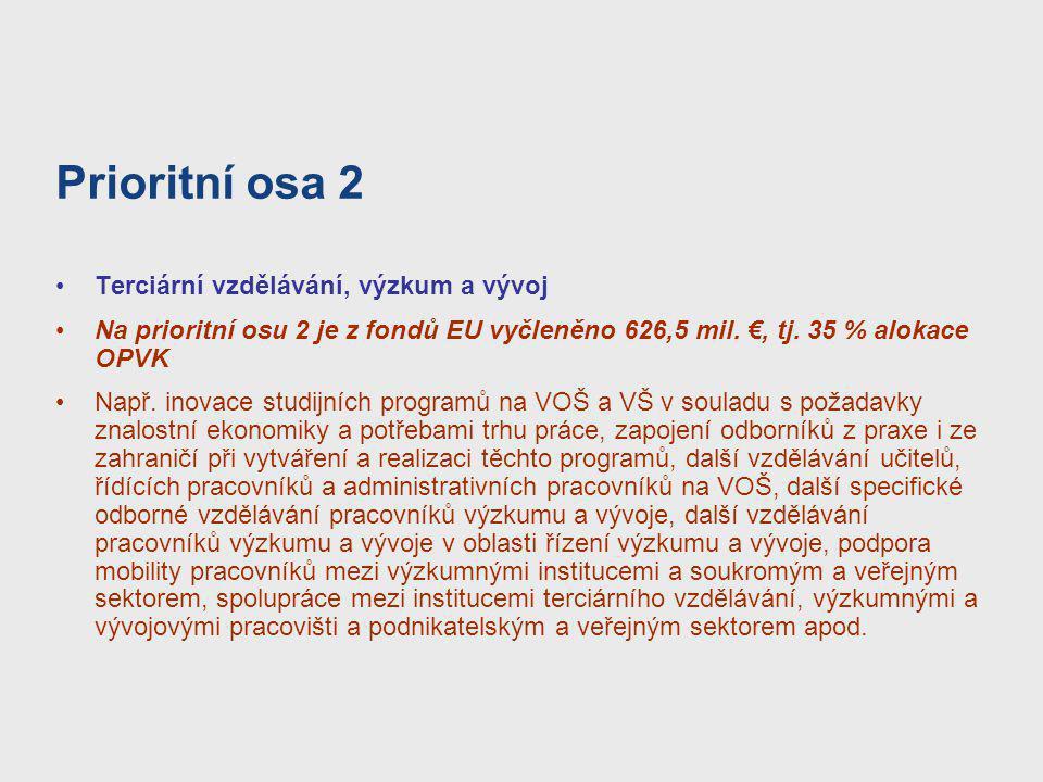 Prioritní osa 2 Terciární vzdělávání, výzkum a vývoj Na prioritní osu 2 je z fondů EU vyčleněno 626,5 mil. €, tj. 35 % alokace OPVK Např. inovace stud