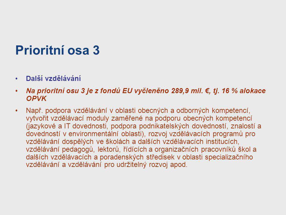 Prioritní osa 3 Další vzdělávání Na prioritní osu 3 je z fondů EU vyčleněno 289,9 mil. €, tj. 16 % alokace OPVK Např. podpora vzdělávání v oblasti obe