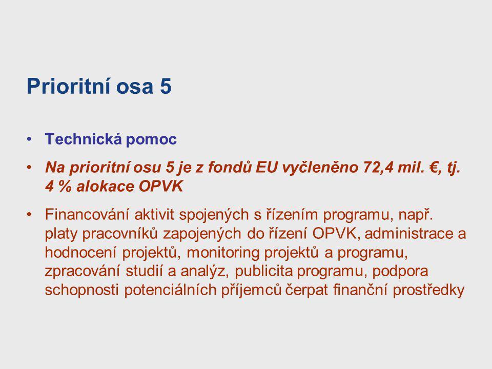Prioritní osa 5 Technická pomoc Na prioritní osu 5 je z fondů EU vyčleněno 72,4 mil. €, tj. 4 % alokace OPVK Financování aktivit spojených s řízením p