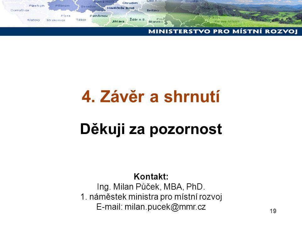 19 4.Závěr a shrnutí Děkuji za pozornost Kontakt: Ing.