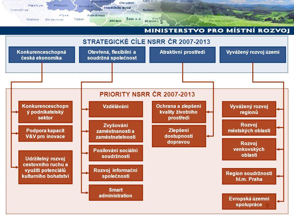 10 3. Pár slov o strukturálních fondech