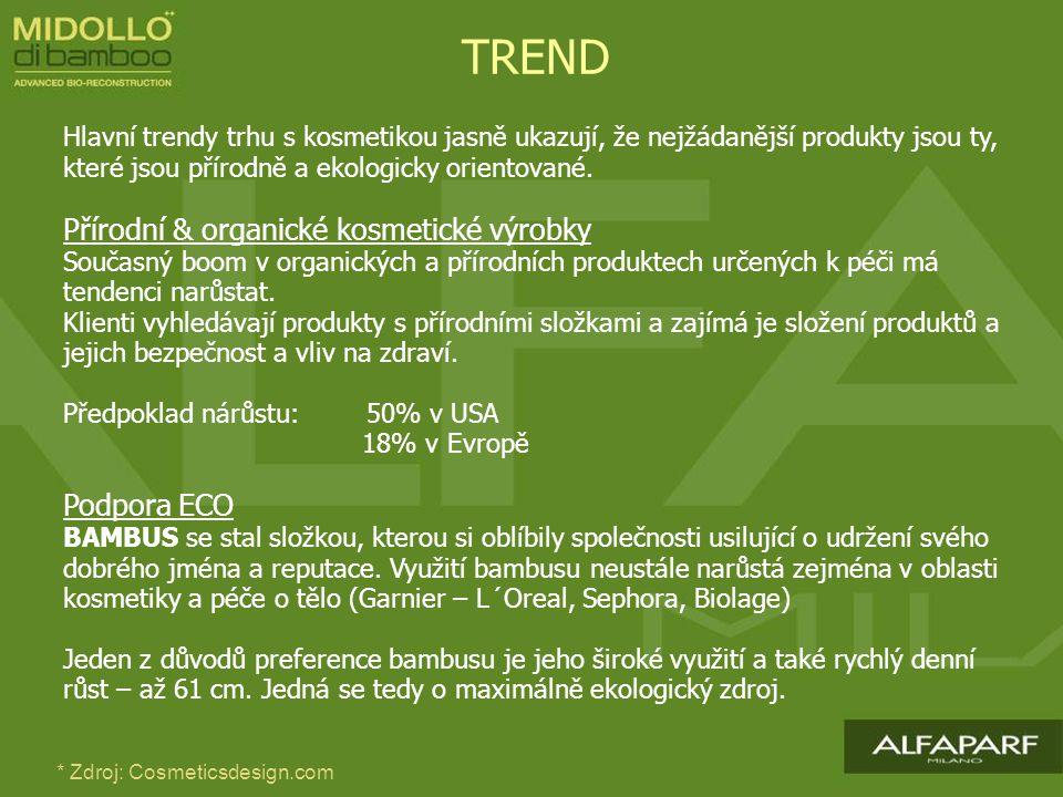 * Zdroj: Cosmeticsdesign.com TREND Hlavní trendy trhu s kosmetikou jasně ukazují, že nejžádanější produkty jsou ty, které jsou přírodně a ekologicky orientované.