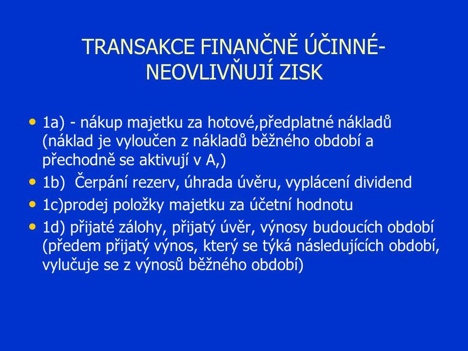 TRANSAKCE FINANČNĚ ÚČINNÉ- NEOVLIVŇUJÍ ZISK 1a) - nákup majetku za hotové,předplatné nákladů (náklad je vyloučen z nákladů běžného období a přechodně