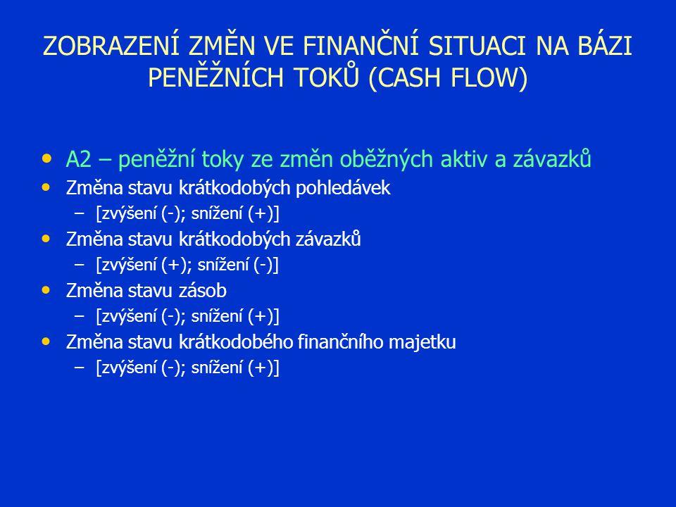 ZOBRAZENÍ ZMĚN VE FINANČNÍ SITUACI NA BÁZI PENĚŽNÍCH TOKŮ (CASH FLOW) A2 – peněžní toky ze změn oběžných aktiv a závazků Změna stavu krátkodobých pohl