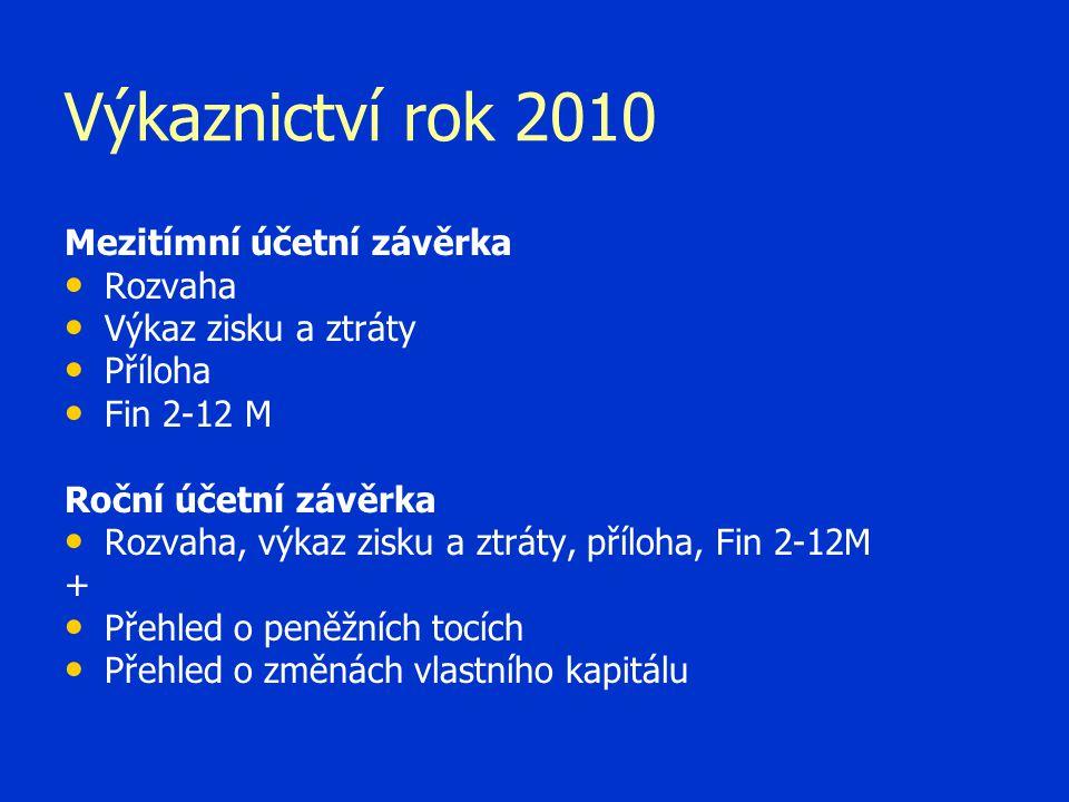 Výkaznictví rok 2010 Mezitímní účetní závěrka Rozvaha Výkaz zisku a ztráty Příloha Fin 2-12 M Roční účetní závěrka Rozvaha, výkaz zisku a ztráty, příl