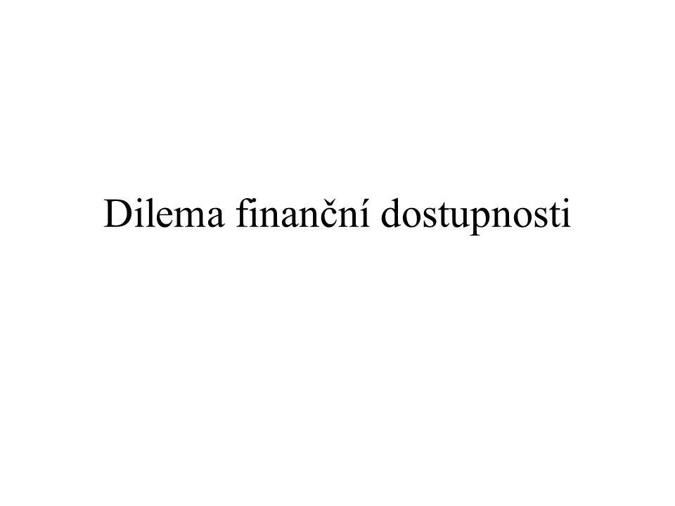 Dilema finanční dostupnosti