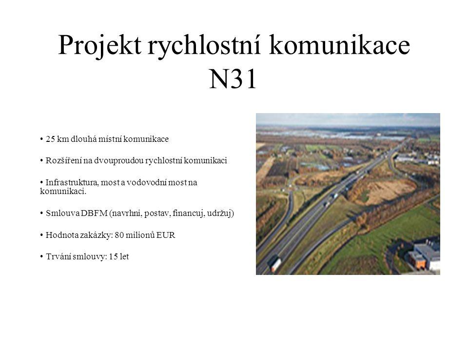 Projekt rychlostní komunikace N31 25 km dlouhá místní komunikace Rozšíření na dvouproudou rychlostní komunikaci Infrastruktura, most a vodovodní most na komunikaci.
