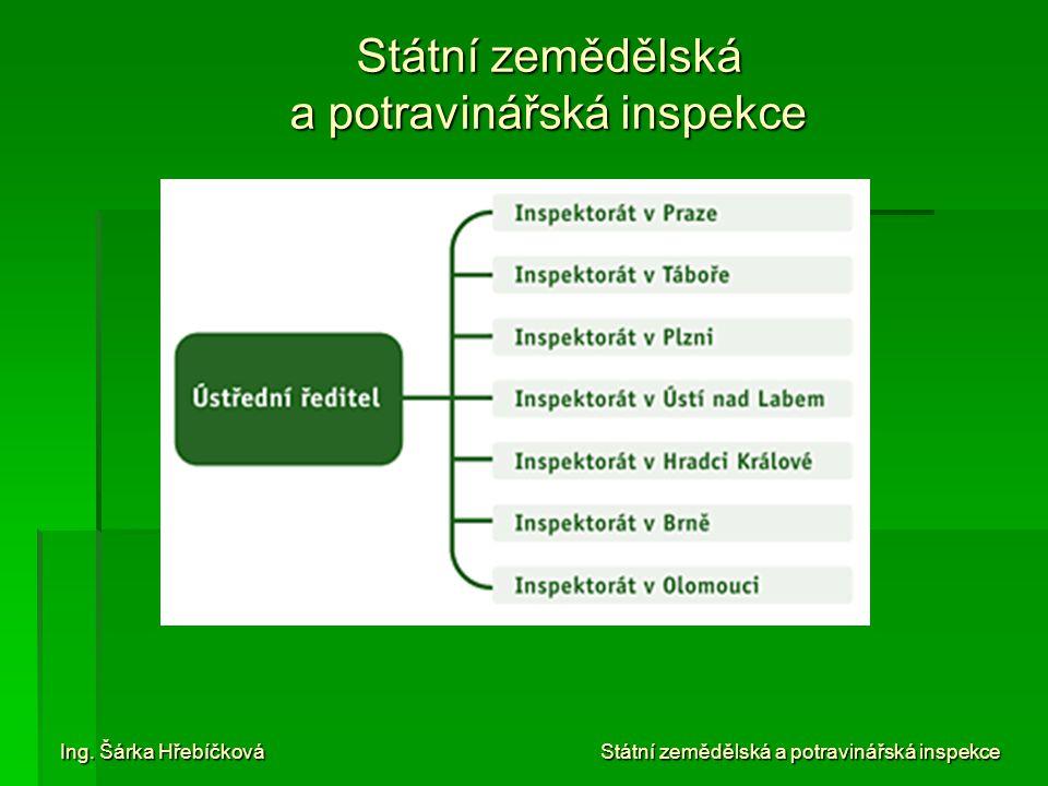 Ing. Šárka Hřebíčková Státní zemědělská a potravinářská inspekce Státní zemědělská a potravinářská inspekce