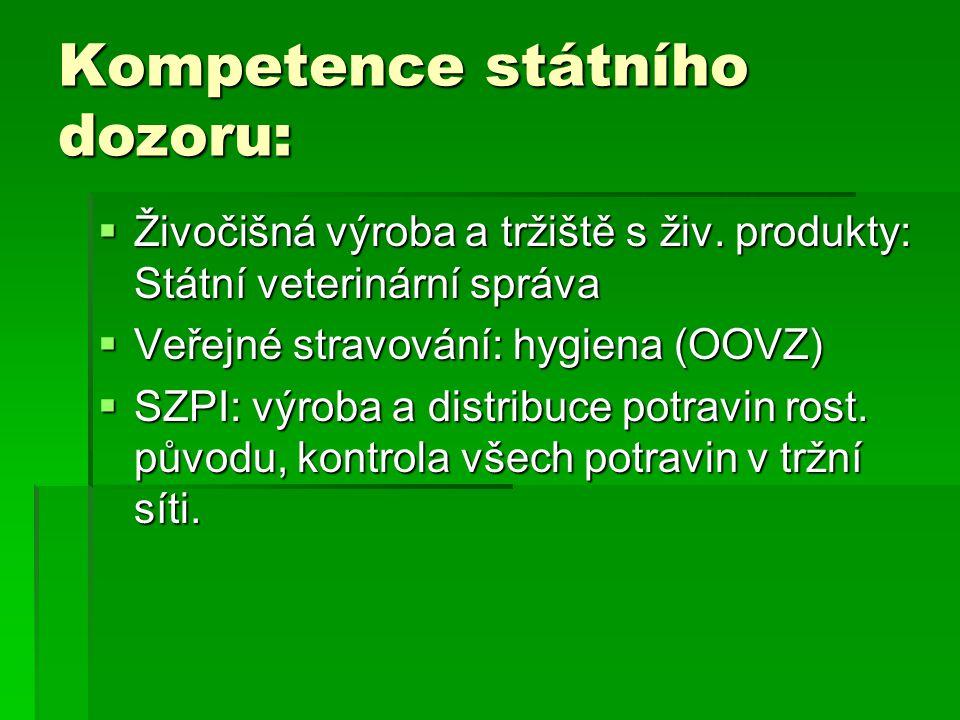 Kompetence státního dozoru:  Živočišná výroba a tržiště s živ. produkty: Státní veterinární správa  Veřejné stravování: hygiena (OOVZ)  SZPI: výrob