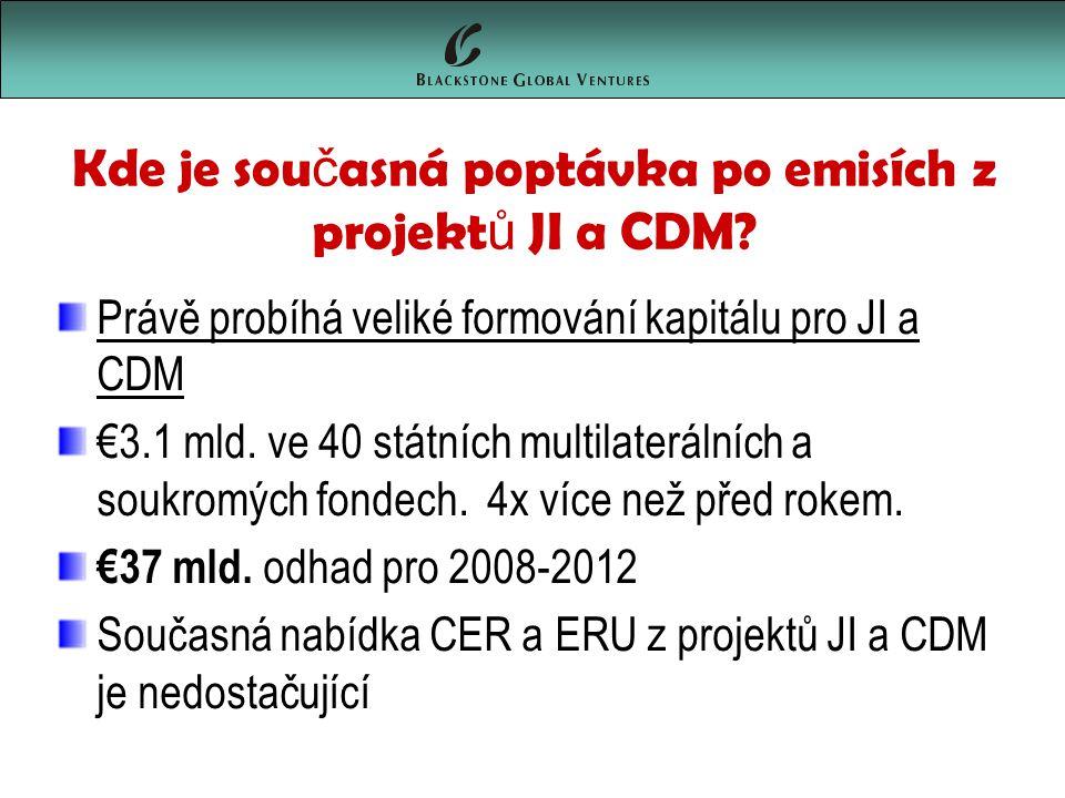 Kde je sou č asná poptávka po emisích z projekt ů JI a CDM.