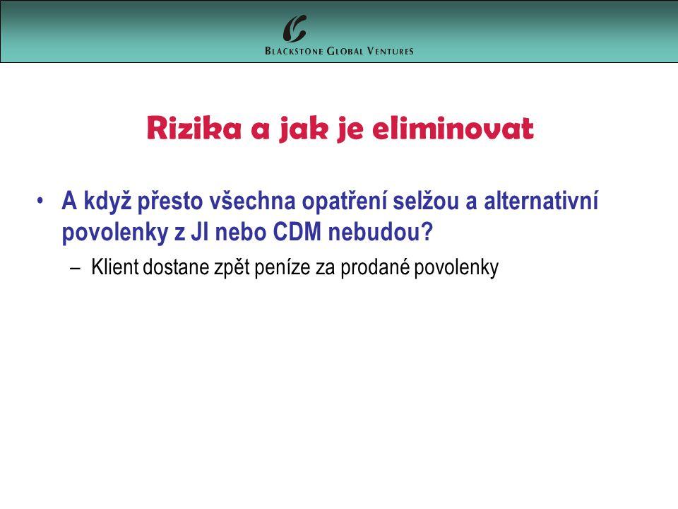 Rizika a jak je eliminovat A když přesto všechna opatření selžou a alternativní povolenky z JI nebo CDM nebudou.