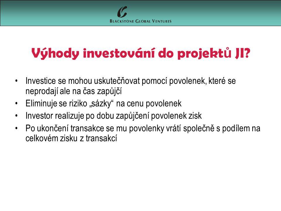 Výhody investování do projekt ů JI.