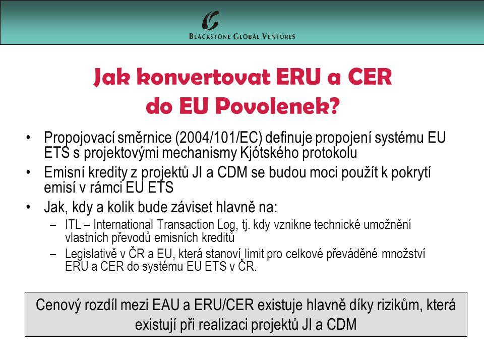 Jak konvertovat ERU a CER do EU Povolenek.