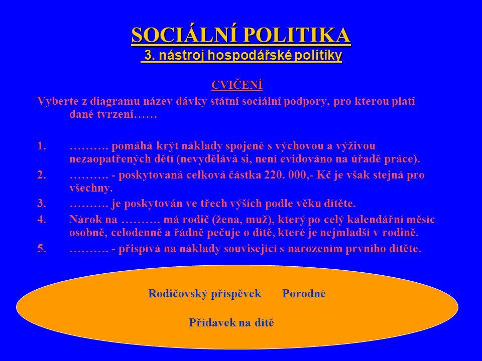 SOCIÁLNÍ POLITIKA 3. nástroj hospodářské politiky CVIČENÍ Vyberte z diagramu název dávky státní sociální podpory, pro kterou platí dané tvrzení…… 1.……