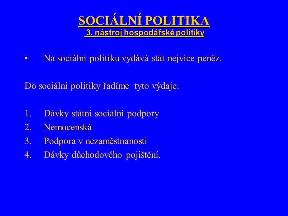 SOCIÁLNÍ POLITIKA 3. nástroj hospodářské politiky Na sociální politiku vydává stát nejvíce peněz. Do sociální politiky řadíme tyto výdaje: 1.Dávky stá