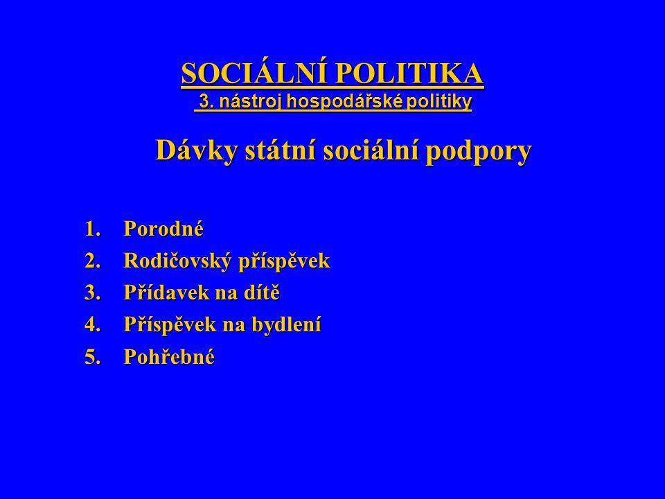 SOCIÁLNÍ POLITIKA 3. nástroj hospodářské politiky Dávky státní sociální podpory 1.Porodné 2.Rodičovský příspěvek 3.Přídavek na dítě 4.Příspěvek na byd