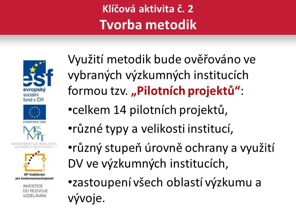 Využití metodik bude ověřováno ve vybraných výzkumných institucích formou tzv.