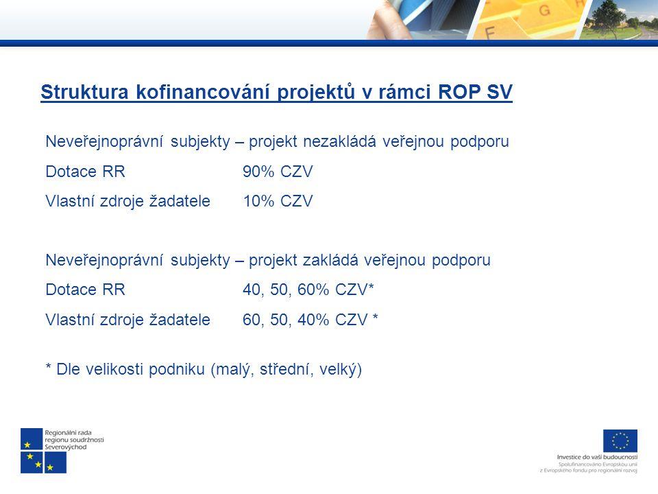 Neveřejnoprávní subjekty – projekt nezakládá veřejnou podporu Dotace RR90% CZV Vlastní zdroje žadatele10% CZV Neveřejnoprávní subjekty – projekt zakládá veřejnou podporu Dotace RR40, 50, 60% CZV* Vlastní zdroje žadatele60, 50, 40% CZV * * Dle velikosti podniku (malý, střední, velký)