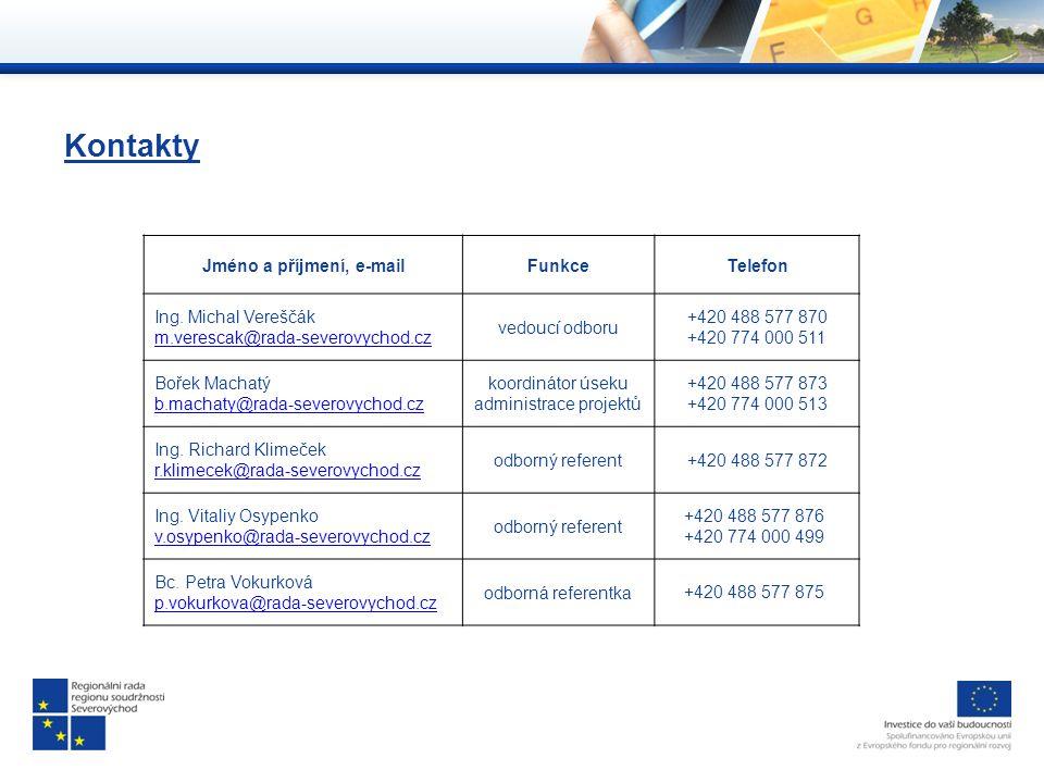 Kontakty Jméno a příjmení, e-mailFunkceTelefon Ing.