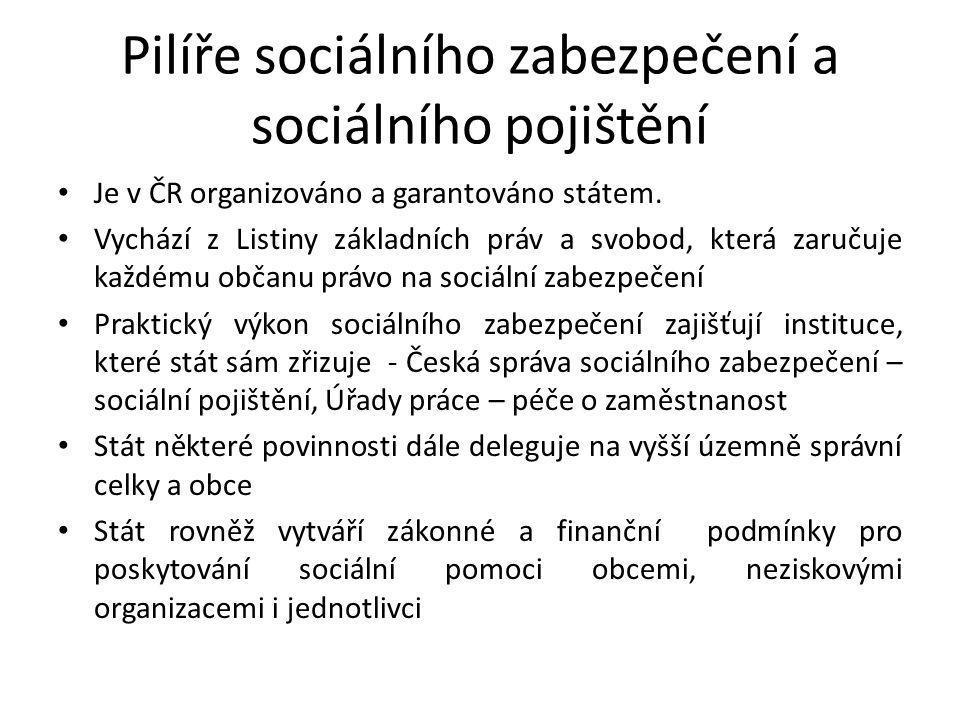 Pilíře sociálního zabezpečení a sociálního pojištění Je v ČR organizováno a garantováno státem. Vychází z Listiny základních práv a svobod, která zaru