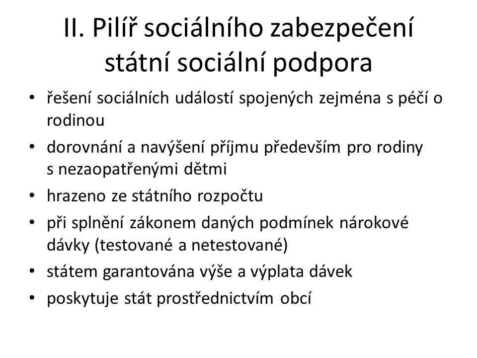 II. Pilíř sociálního zabezpečení státní sociální podpora řešení sociálních událostí spojených zejména s péčí o rodinou dorovnání a navýšení příjmu pře