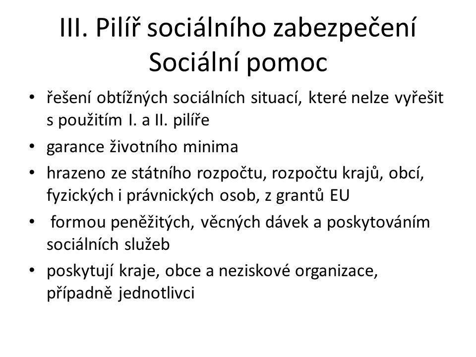 III. Pilíř sociálního zabezpečení Sociální pomoc řešení obtížných sociálních situací, které nelze vyřešit s použitím I. a II. pilíře garance životního