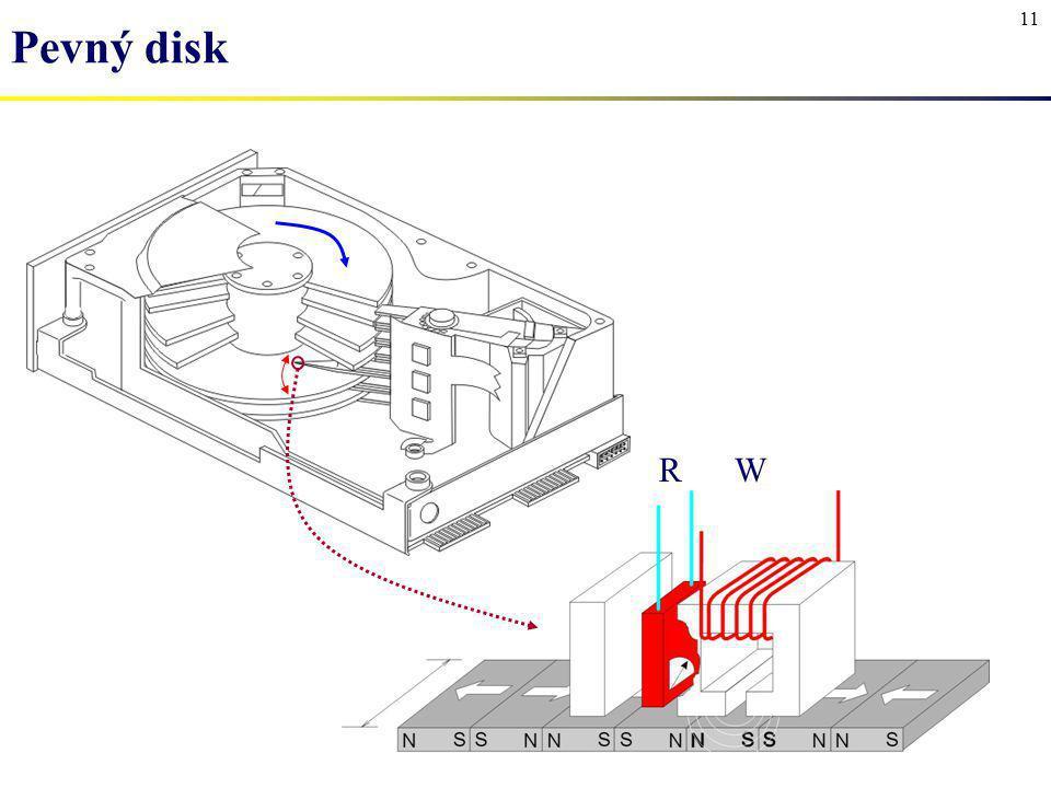 11 Pevný disk R W