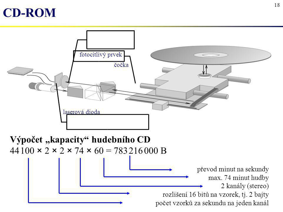 """18 CD-ROM laserová dioda fotocitlivý prvek čočka Výpočet """"kapacity"""" hudebního CD 44 100 × 2 × 2 × 74 × 60 = 783 216 000 B převod minut na sekundy max."""