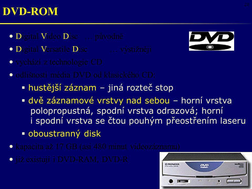 20 DVD-ROM Digital Video Disc… původně Digital Versatile Disc… výstižněji vychází z technologie CD odlišnosti média DVD od klasického CD:  hustější z