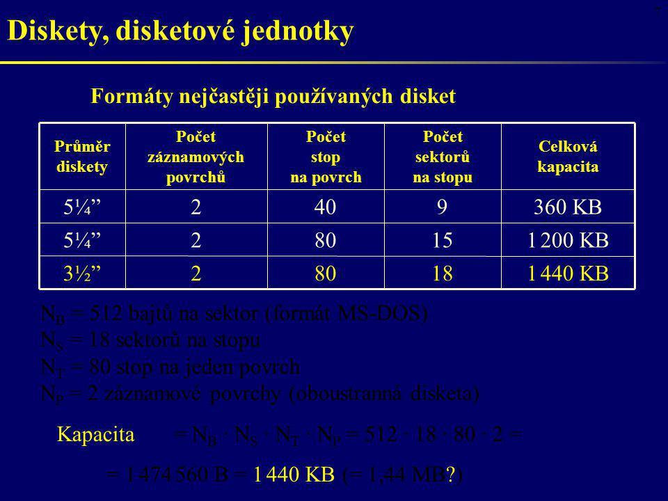 8 Diskety, disketové jednotky Rozdělení disket podle průměru  3½  5¼  8 podle počtu záznamových povrchů  SS (Single Sided) – jednostranné  DS (Double Sided) – oboustranné podle hustoty záznamu  SD (Single Density) – s jednoduchou hustotou  DD (Double Density) – s dvojnásobnou hustotou  QD (Quadruple Density) – se čtyřnásobnou hustotou  HD (High Density) – s vysokou hustotou V současné době se používají diskety 3½ DS HD.