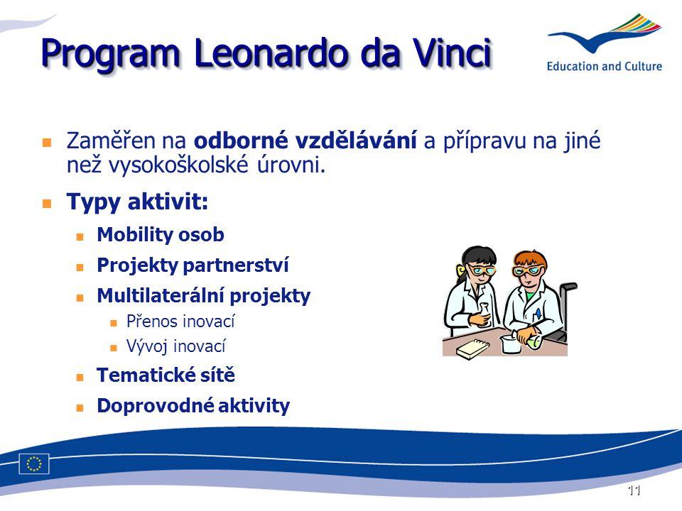 11 Program Leonardo da Vinci Zaměřen na odborné vzdělávání a přípravu na jiné než vysokoškolské úrovni. Typy aktivit: Mobility osob Projekty partnerst