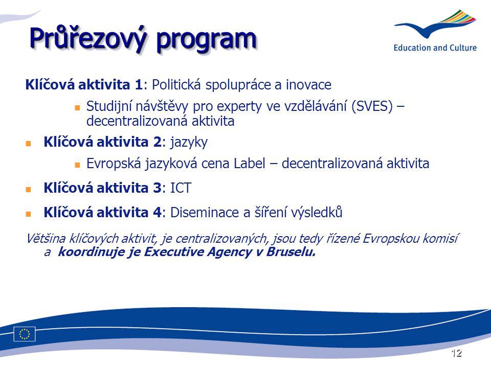 12 Průřezový program Klíčová aktivita 1: Politická spolupráce a inovace Studijní návštěvy pro experty ve vzdělávání (SVES) – decentralizovaná aktivita