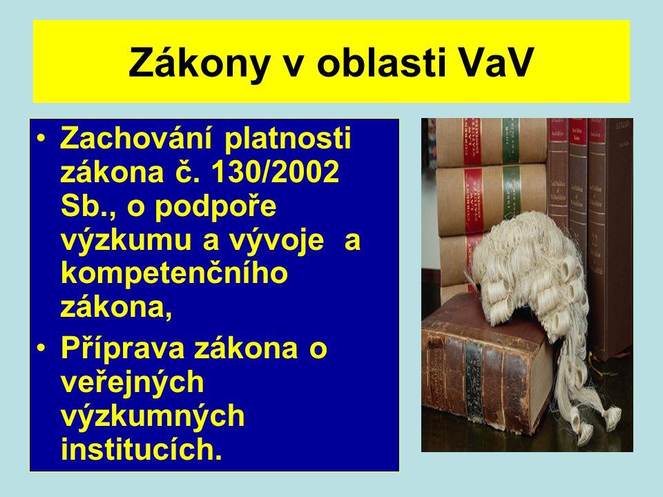 Zákony v oblasti VaV Zachování platnosti zákona č. 130/2002 Sb., o podpoře výzkumu a vývoje a kompetenčního zákona, Příprava zákona o veřejných výzkum