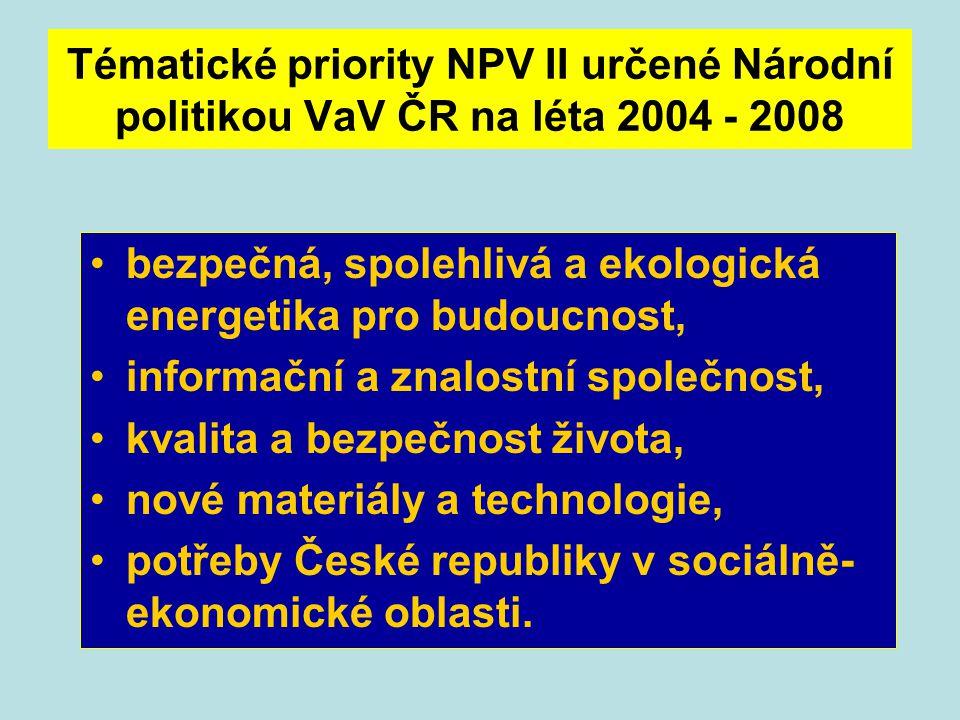 Tématické priority NPV II určené Národní politikou VaV ČR na léta 2004 - 2008 bezpečná, spolehlivá a ekologická energetika pro budoucnost, informační a znalostní společnost, kvalita a bezpečnost života, nové materiály a technologie, potřeby České republiky v sociálně- ekonomické oblasti.