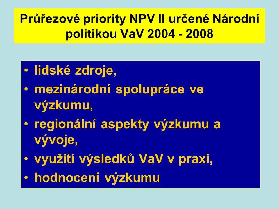 Průřezové priority NPV II určené Národní politikou VaV 2004 - 2008 lidské zdroje, mezinárodní spolupráce ve výzkumu, regionální aspekty výzkumu a vývo