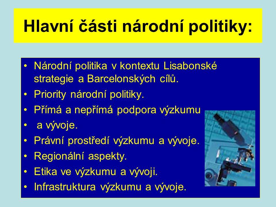 Hlavní části národní politiky: Národní politika v kontextu Lisabonské strategie a Barcelonských cílů. Priority národní politiky. Přímá a nepřímá podpo