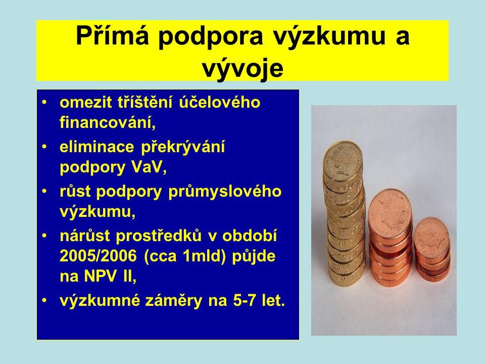 Přímá podpora výzkumu a vývoje omezit tříštění účelového financování, eliminace překrývání podpory VaV, růst podpory průmyslového výzkumu, nárůst prostředků v období 2005/2006 (cca 1mld) půjde na NPV II, výzkumné záměry na 5-7 let.