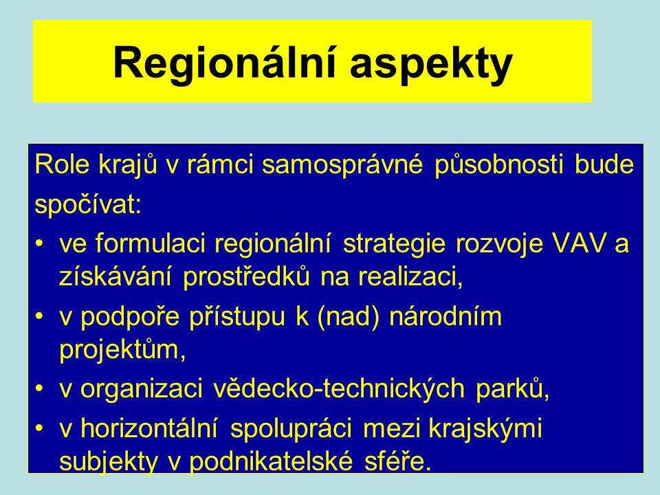 Regionální aspekty Role krajů v rámci samosprávné působnosti bude spočívat: ve formulaci regionální strategie rozvoje VAV a získávání prostředků na realizaci, v podpoře přístupu k (nad) národním projektům, v organizaci vědecko-technických parků, v horizontální spolupráci mezi krajskými subjekty v podnikatelské sféře.