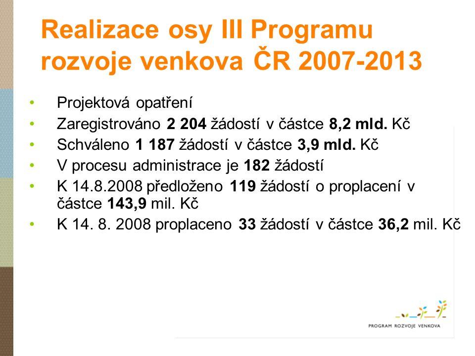 Realizace osy III Programu rozvoje venkova ČR 2007-2013 Projektová opatření Zaregistrováno 2 204 žádostí v částce 8,2 mld. Kč Schváleno 1 187 žádostí